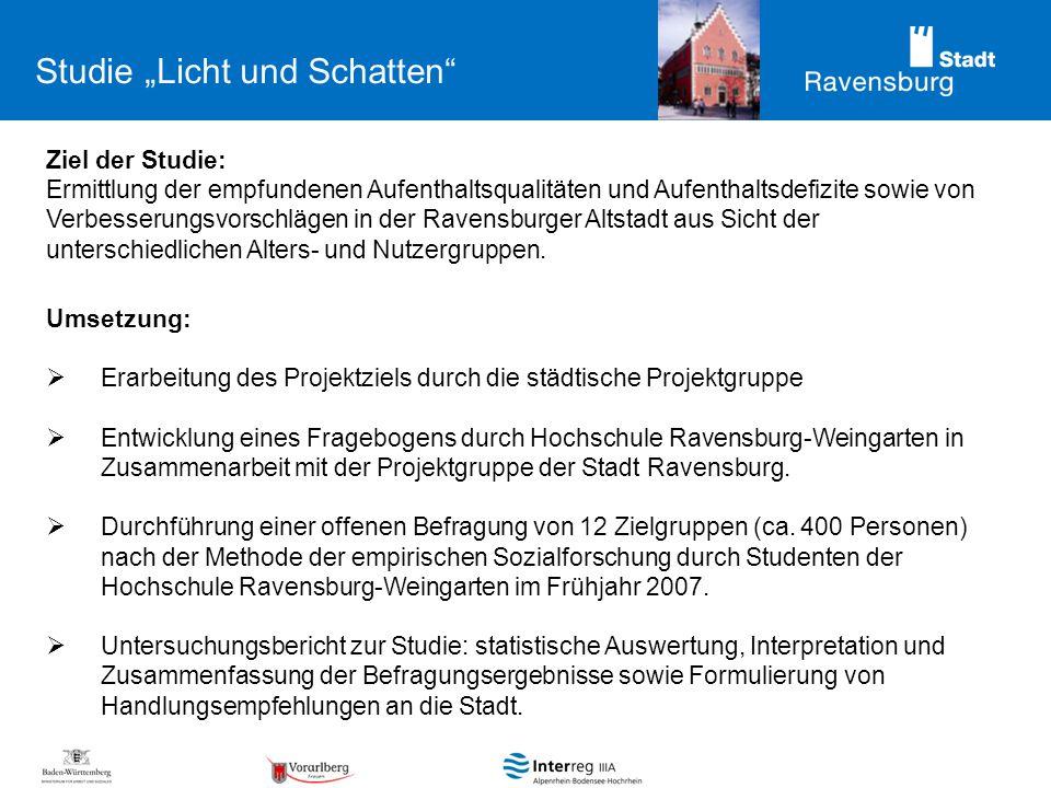 Studie Licht und Schatten Ziel der Studie: Ermittlung der empfundenen Aufenthaltsqualitäten und Aufenthaltsdefizite sowie von Verbesserungsvorschlägen
