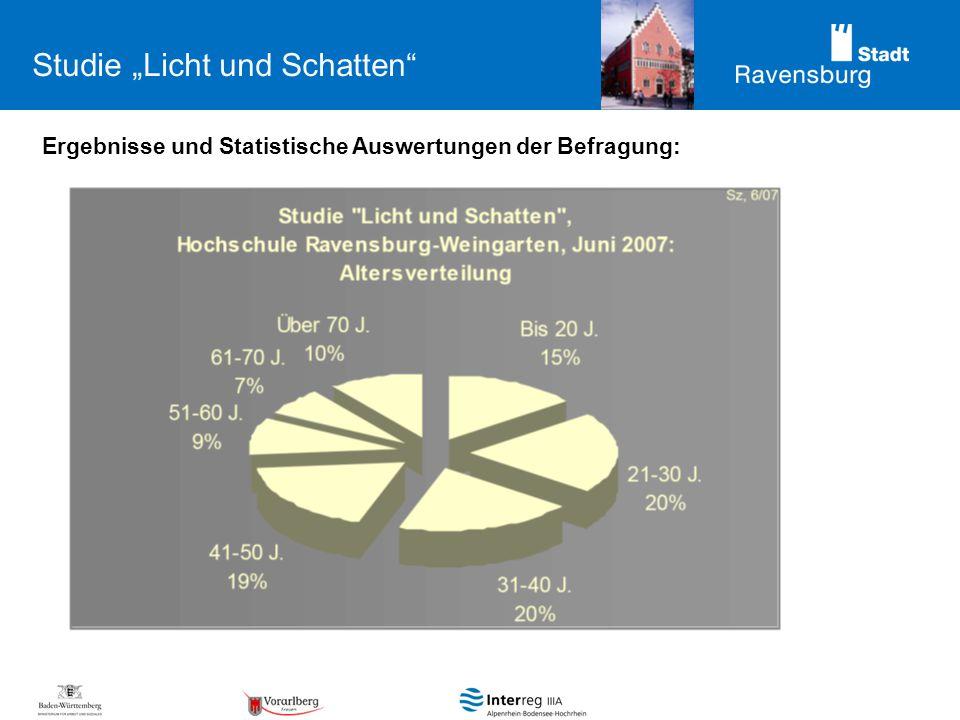 Studie Licht und Schatten Ergebnisse und Statistische Auswertungen der Befragung: