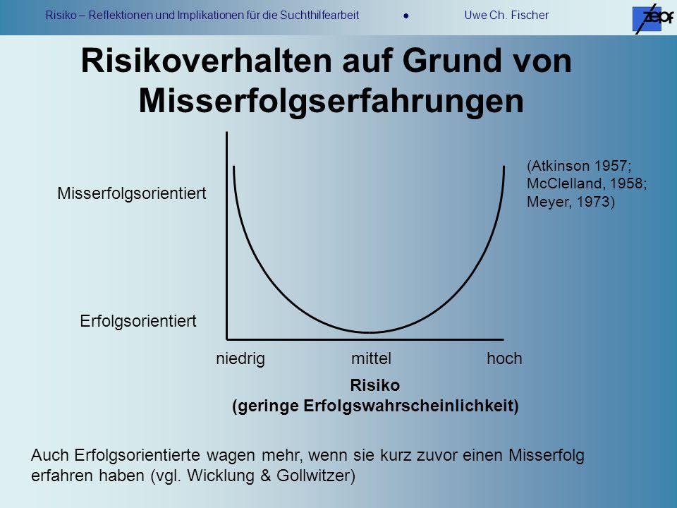 Risiko – Reflektionen und Implikationen für die Suchthilfearbeit Uwe Ch. Fischer Risikoverhalten auf Grund von Misserfolgserfahrungen Misserfolgsorien