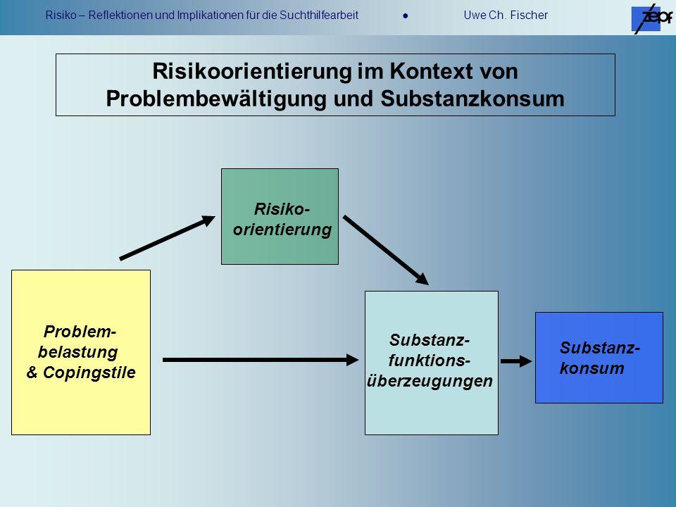 Risiko – Reflektionen und Implikationen für die Suchthilfearbeit Uwe Ch. Fischer Substanz- konsum Risiko- orientierung Problem- belastung & Copingstil