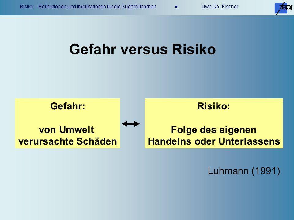 Risiko – Reflektionen und Implikationen für die Suchthilfearbeit Uwe Ch. Fischer Luhmann (1991) Gefahr versus Risiko Gefahr: von Umwelt verursachte Sc