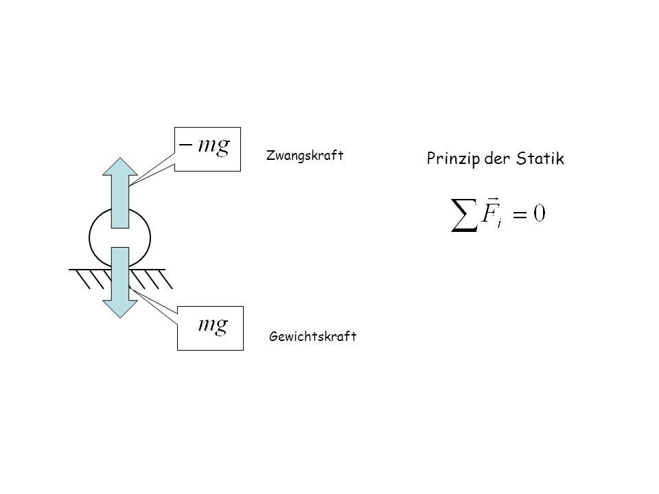 Zwangskraft Gewichtskraft Prinzip der Statik