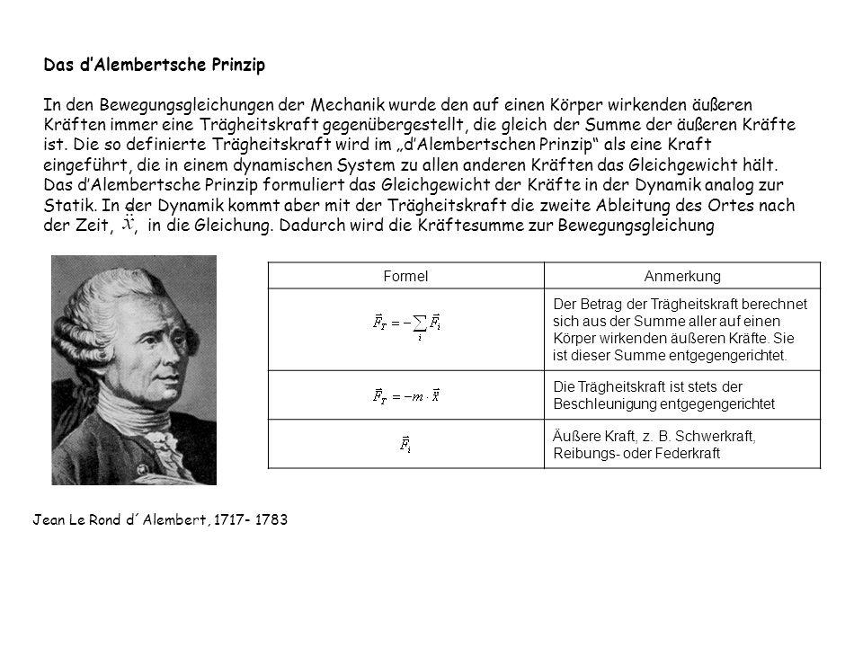 Gewichts- kraft (actio) Gewichts- kraft (reactio) Trägheitskraft bei Beschleunigung eines Körpers a) Ruhe Beschleunigende Kraft Trägheitskraft b) Beschleunigung
