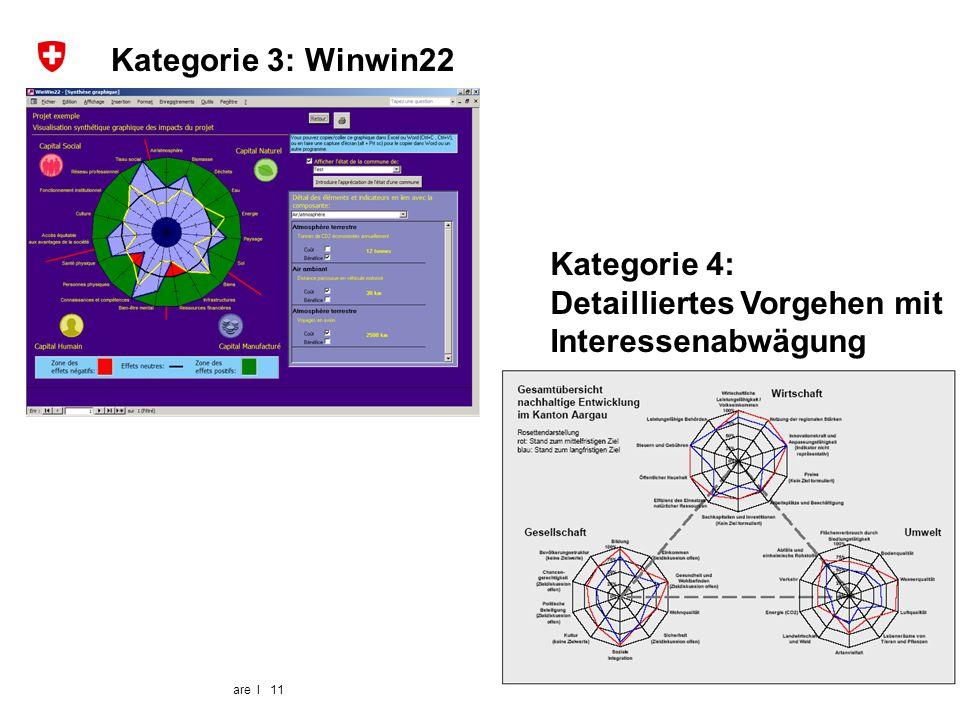 are I 11 Kategorie 3: Winwin22 Kategorie 4: Detailliertes Vorgehen mit Interessenabwägung