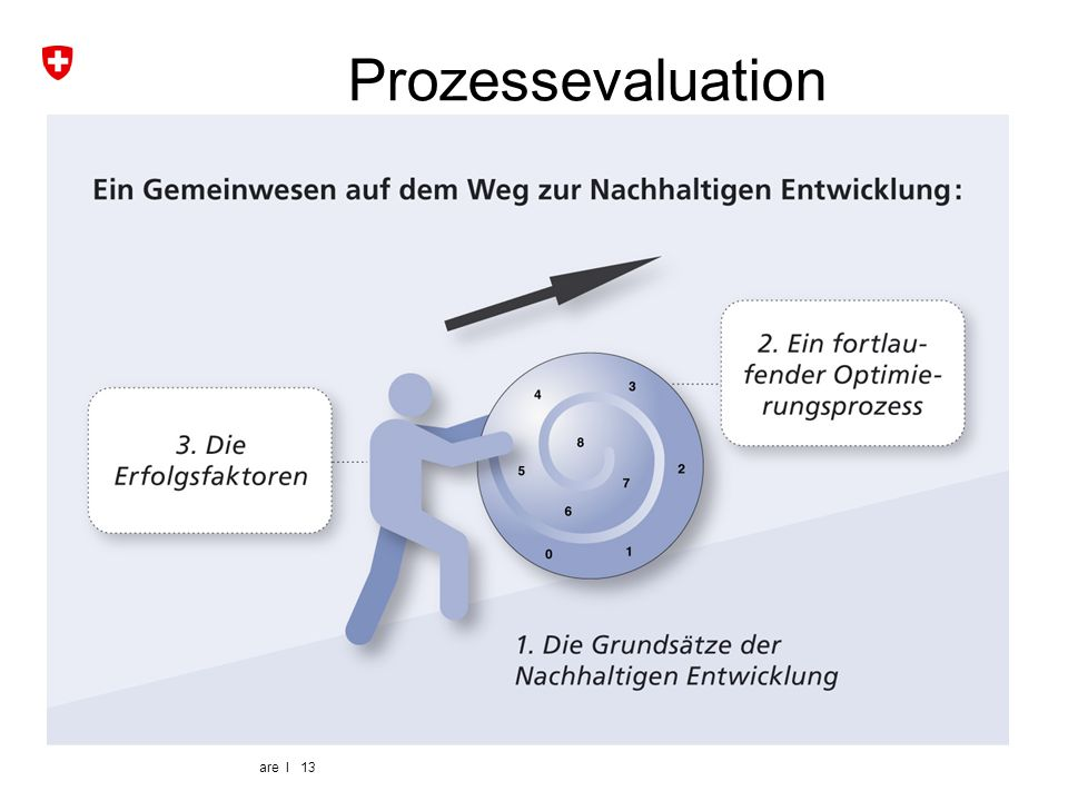are I 13 Prozessevaluation