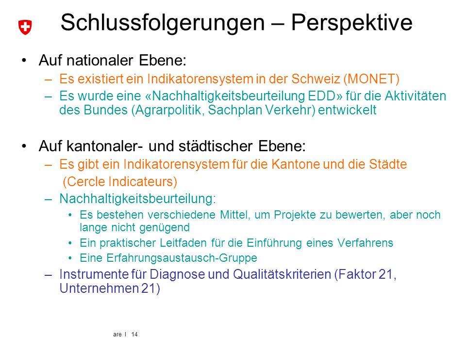 are I 14 Schlussfolgerungen – Perspektive Auf nationaler Ebene: –Es existiert ein Indikatorensystem in der Schweiz (MONET) –Es wurde eine «Nachhaltigk