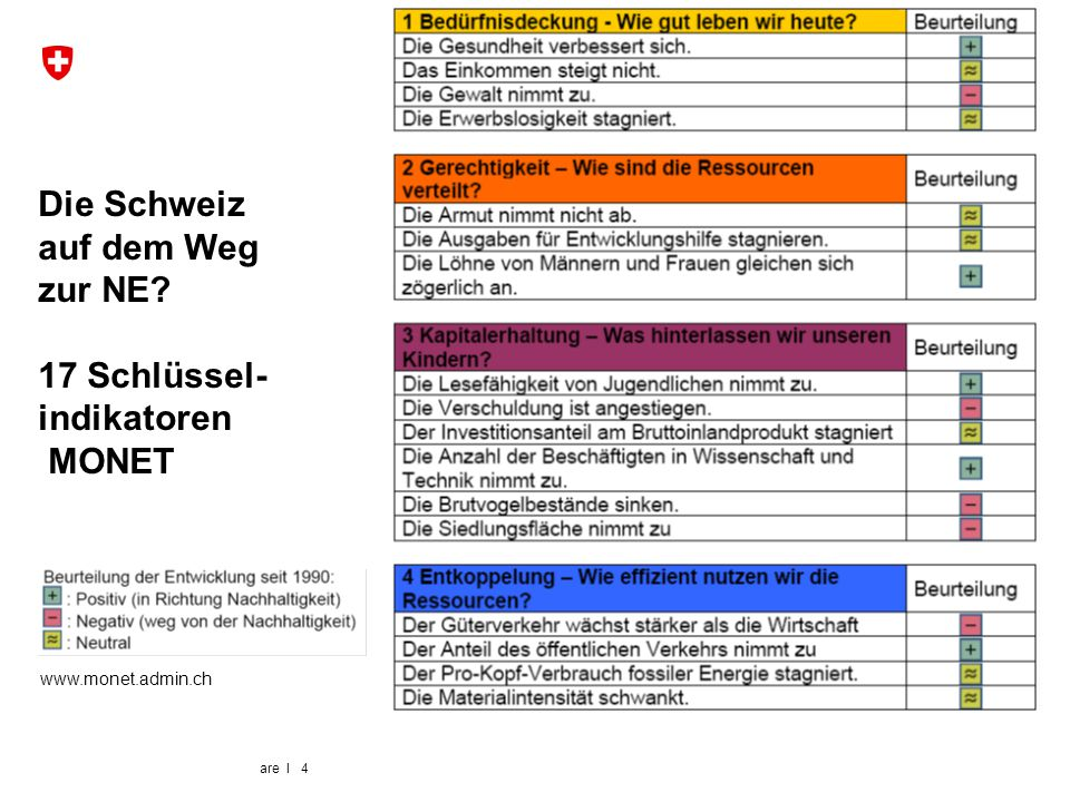 are I 4 www.monet.admin.ch Die Schweiz auf dem Weg zur NE? 17 Schlüssel- indikatoren MONET