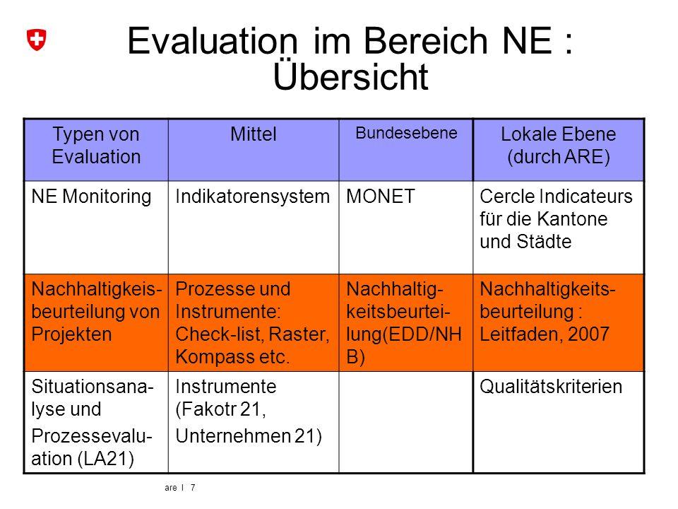 are I 7 Evaluation im Bereich NE : Übersicht Typen von Evaluation Mittel Bundesebene Lokale Ebene (durch ARE) NE MonitoringIndikatorensystemMONETCercl