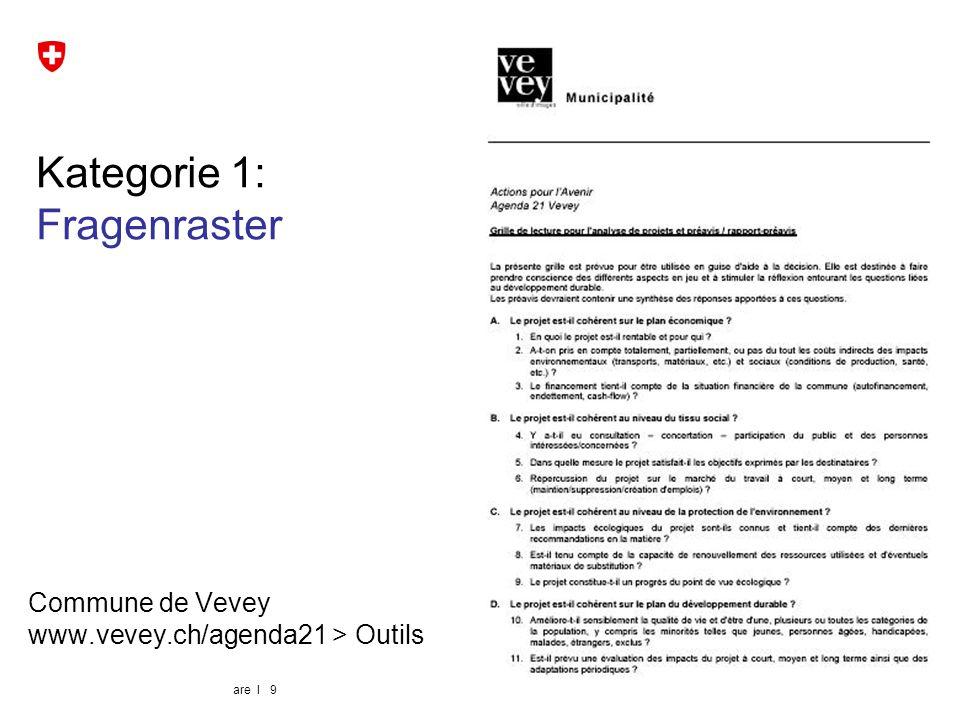 are I 9 Kategorie 1: Fragenraster Commune de Vevey www.vevey.ch/agenda21 > Outils