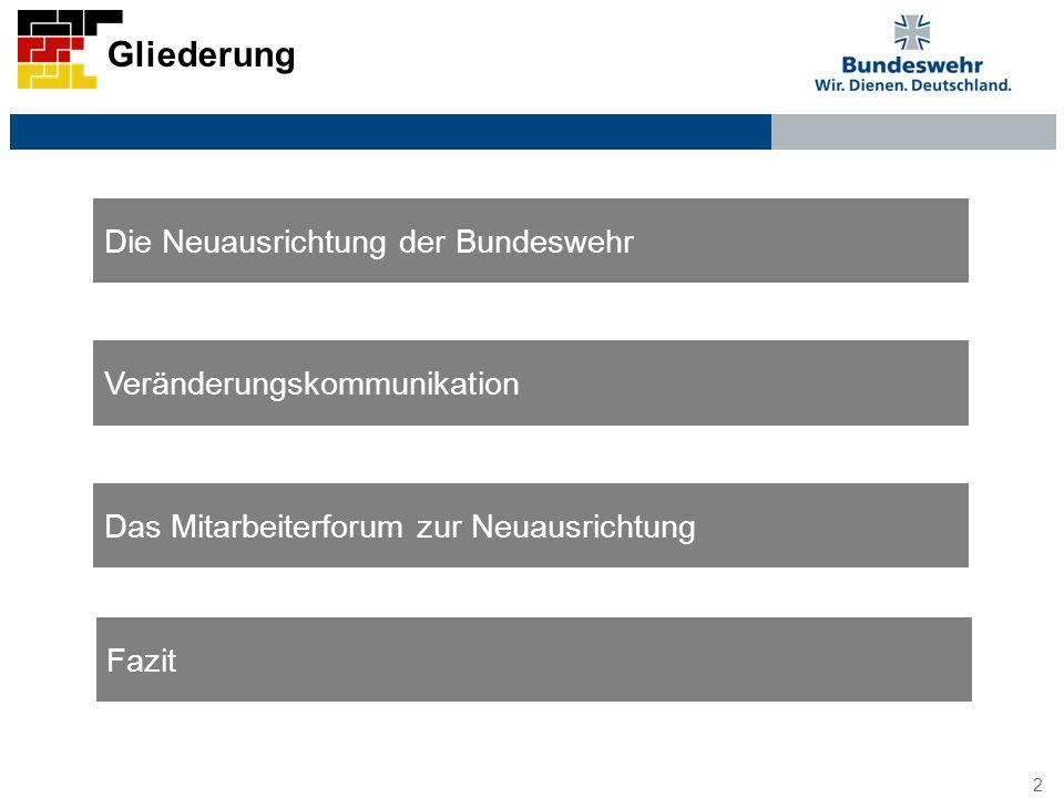 2 Die Neuausrichtung der Bundeswehr Veränderungskommunikation Das Mitarbeiterforum zur Neuausrichtung Gliederung Fazit