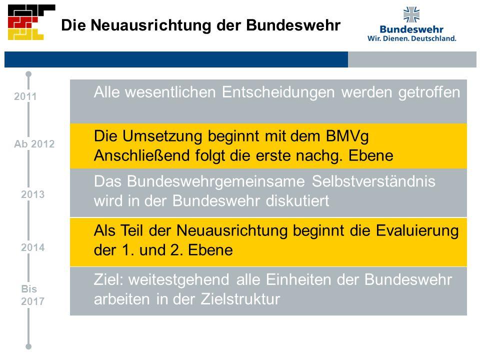 Die Neuausrichtung der Bundeswehr Alle wesentlichen Entscheidungen werden getroffen Die Umsetzung beginnt mit dem BMVg Anschließend folgt die erste na