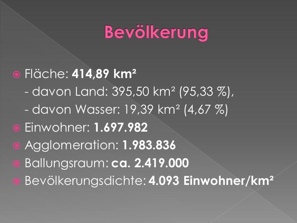 Fläche: 414,89 km² - davon Land: 395,50 km² (95,33 %), - davon Wasser: 19,39 km² (4,67 %) Einwohner: 1.697.982 Agglomeration: 1.983.836 Ballungsraum: ca.