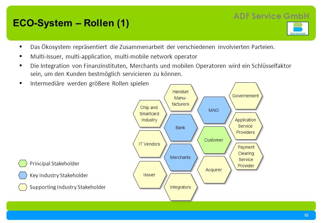 10 ADF Service GmbH ECO-System – Rollen (1) Das Ökosystem repräsentiert die Zusammenarbeit der verschiedenen involvierten Parteien.