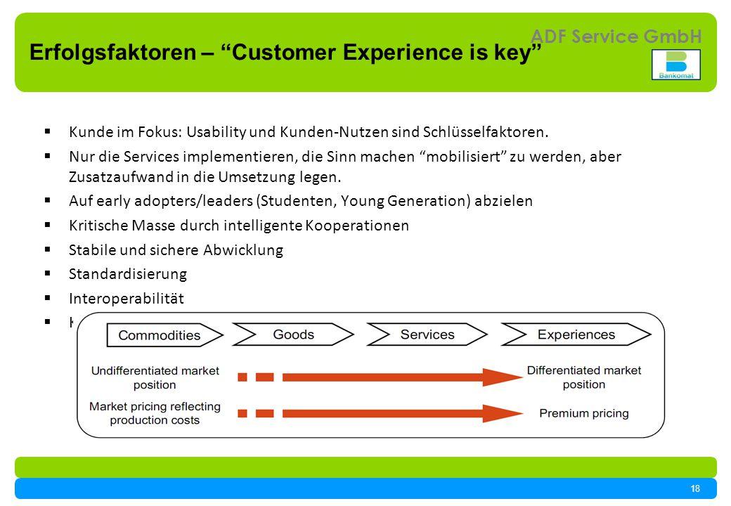 18 ADF Service GmbH Erfolgsfaktoren – Customer Experience is key Kunde im Fokus: Usability und Kunden-Nutzen sind Schlüsselfaktoren.