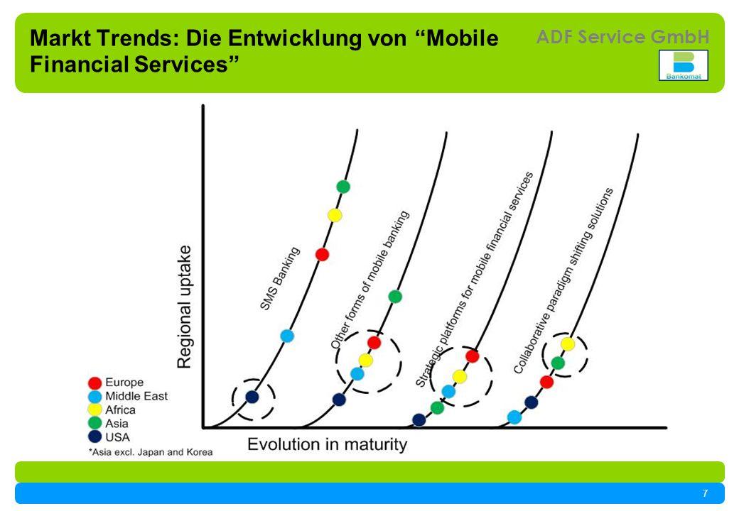 7 ADF Service GmbH Markt Trends: Die Entwicklung von Mobile Financial Services