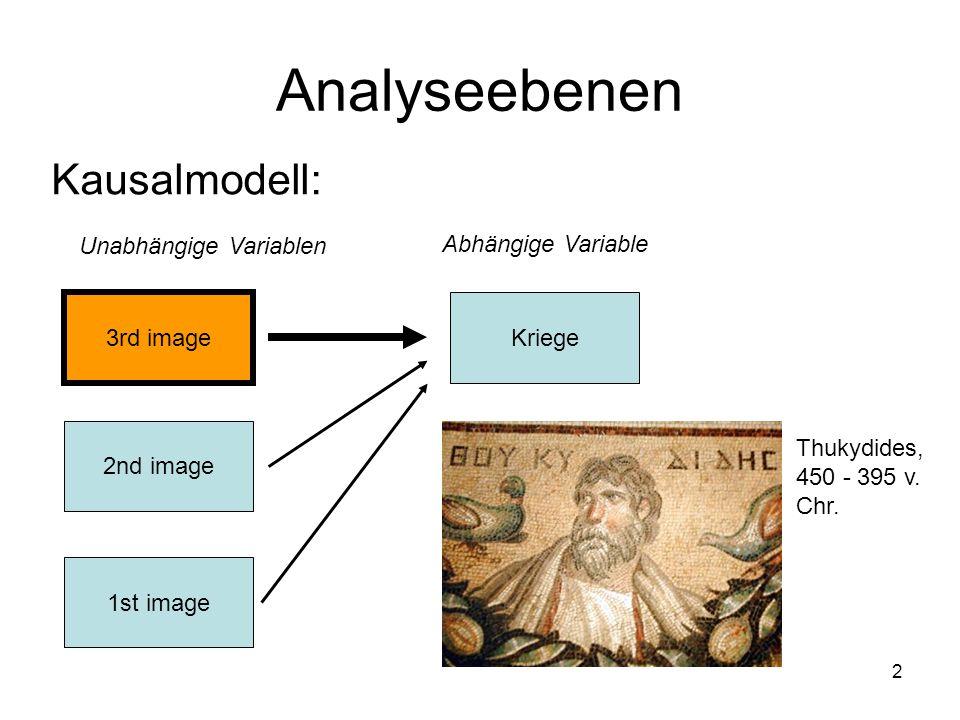 2 Analyseebenen Kausalmodell: 3rd image 1st image 2nd image Kriege Unabhängige Variablen Abhängige Variable Thukydides, 450 - 395 v. Chr.