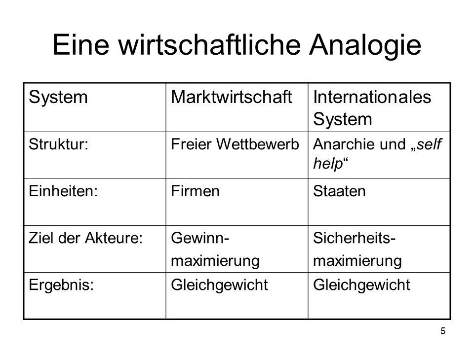 5 Eine wirtschaftliche Analogie SystemMarktwirtschaftInternationales System Struktur:Freier WettbewerbAnarchie und self help Einheiten:FirmenStaaten Z