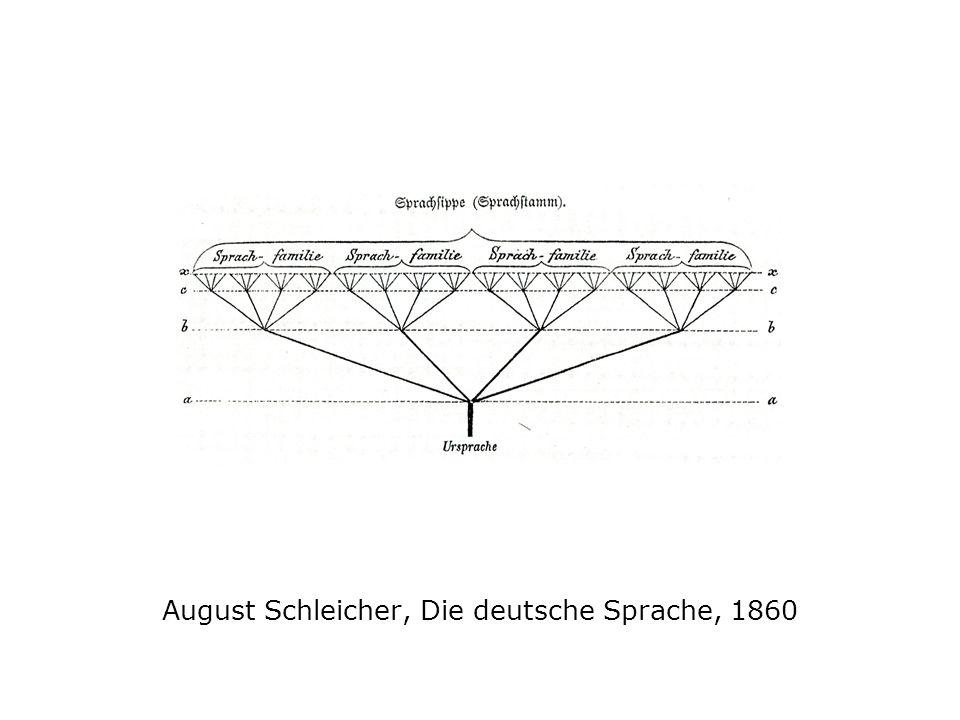 August Schleicher, Die deutsche Sprache, 1860