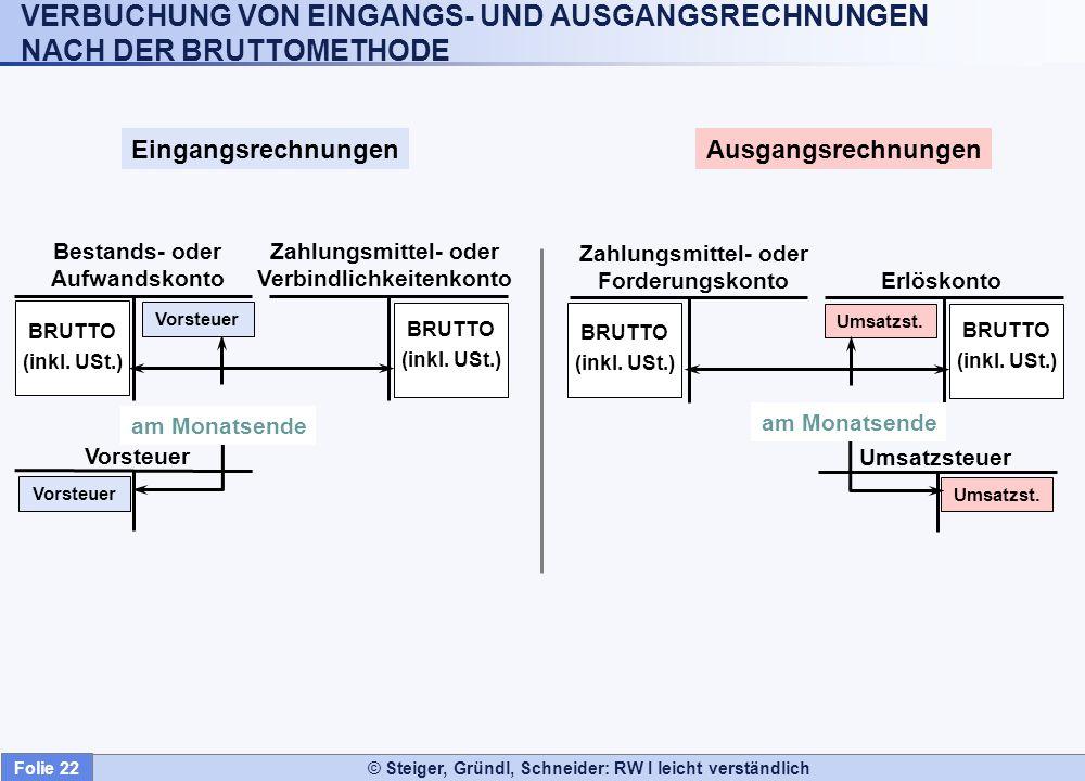 © Steiger, Gründl, Schneider: RW I leicht verständlich VERBUCHUNG VON EINGANGS- UND AUSGANGSRECHNUNGEN NACH DER BRUTTOMETHODE Vorsteuer BRUTTO (inkl.