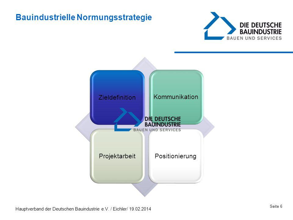Seite 6 Bauindustrielle Normungsstrategie ZieldefinitionKommunikationProjektarbeitPositionierung
