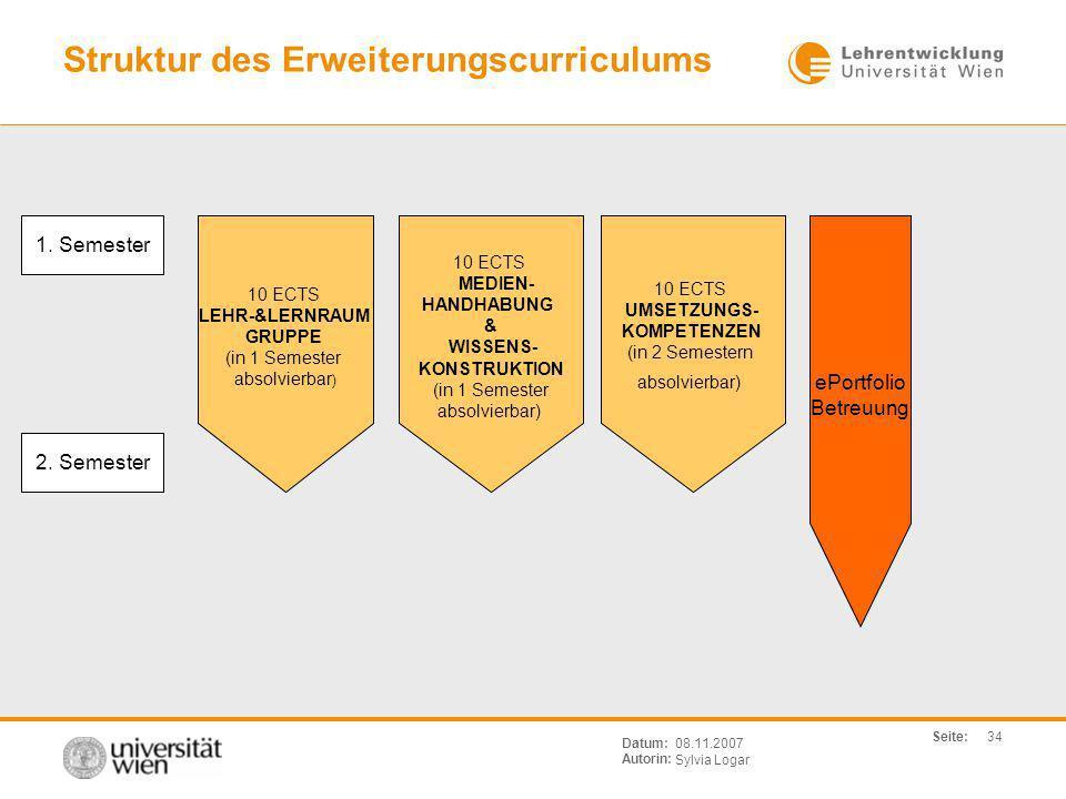 Seite: Sylvia Logar Datum: Autorin: 34 08.11.2007 Struktur des Erweiterungscurriculums 10 ECTS LEHR-&LERNRAUM GRUPPE (in 1 Semester absolvierbar ) 1.