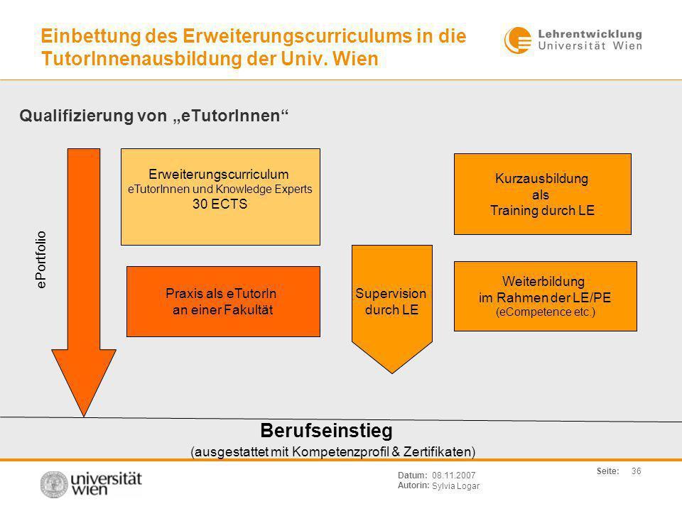 Seite: Sylvia Logar Datum: Autorin: 36 08.11.2007 Einbettung des Erweiterungscurriculums in die TutorInnenausbildung der Univ. Wien Qualifizierung von