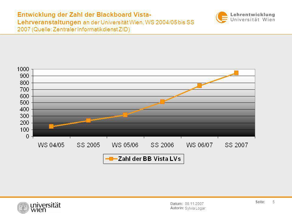 Seite: Sylvia Logar Datum: Autorin: 5 08.11.2007 Entwicklung der Zahl der Blackboard Vista- Lehrveranstaltungen an der Universität Wien, WS 2004/05 bis SS 2007 (Quelle: Zentraler Informatikdienst ZID)