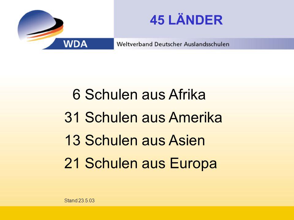 45 LÄNDER 6 Schulen aus Afrika 31 Schulen aus Amerika 13 Schulen aus Asien 21 Schulen aus Europa Stand 23.5.03