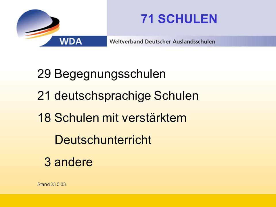 71 SCHULEN 29 Begegnungsschulen 21 deutschsprachige Schulen 18 Schulen mit verstärktem Deutschunterricht 3 andere Stand 23.5.03