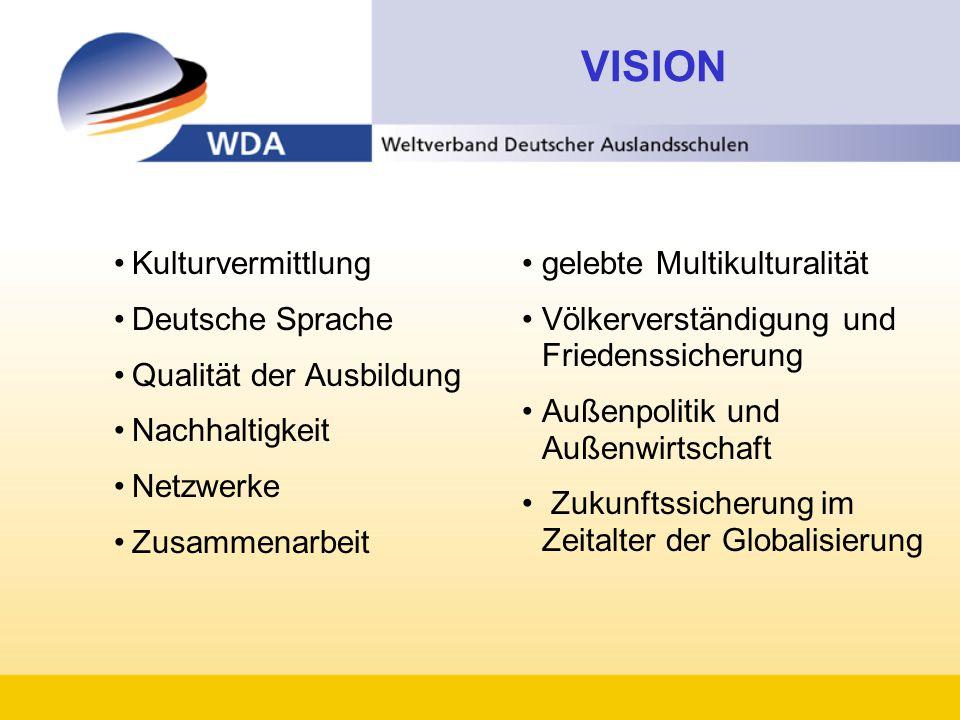 VISION Kulturvermittlung Deutsche Sprache Qualität der Ausbildung Nachhaltigkeit Netzwerke Zusammenarbeit gelebte Multikulturalität Völkerverständigung und Friedenssicherung Außenpolitik und Außenwirtschaft Zukunftssicherung im Zeitalter der Globalisierung