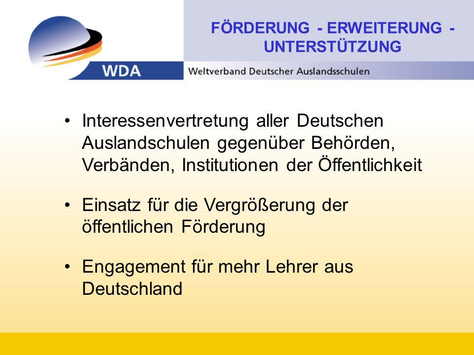 Interessenvertretung aller Deutschen Auslandschulen gegenüber Behörden, Verbänden, Institutionen der Öffentlichkeit Einsatz für die Vergrößerung der öffentlichen Förderung Engagement für mehr Lehrer aus Deutschland
