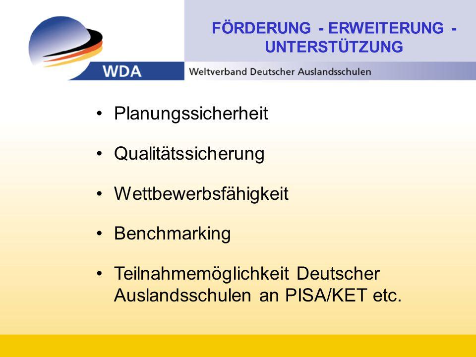 FÖRDERUNG - ERWEITERUNG - UNTERSTÜTZUNG Planungssicherheit Qualitätssicherung Wettbewerbsfähigkeit Benchmarking Teilnahmemöglichkeit Deutscher Auslandsschulen an PISA/KET etc.