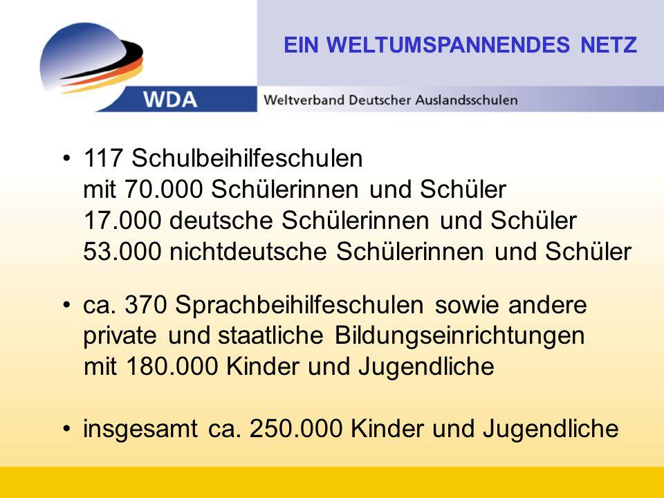 117 Schulbeihilfeschulen mit 70.000 Schülerinnen und Schüler 17.000 deutsche Schülerinnen und Schüler 53.000 nichtdeutsche Schülerinnen und Schüler ca.