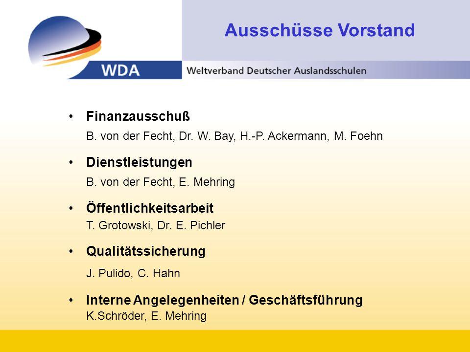 Ausschüsse Vorstand Finanzausschuß B.von der Fecht, Dr.
