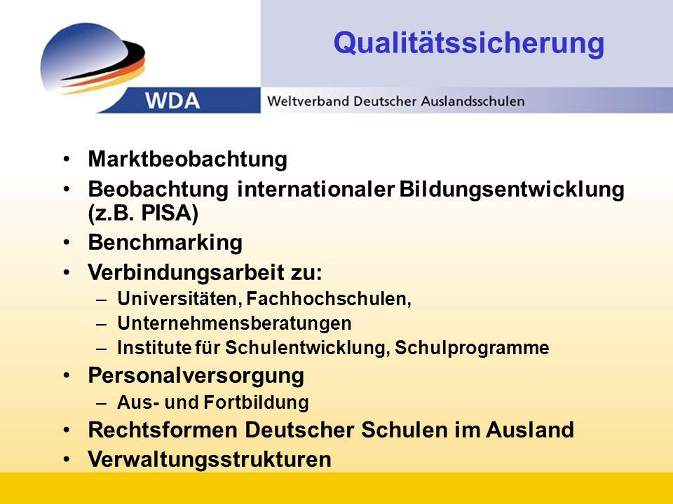 Marktbeobachtung Beobachtung internationaler Bildungsentwicklung (z.B.