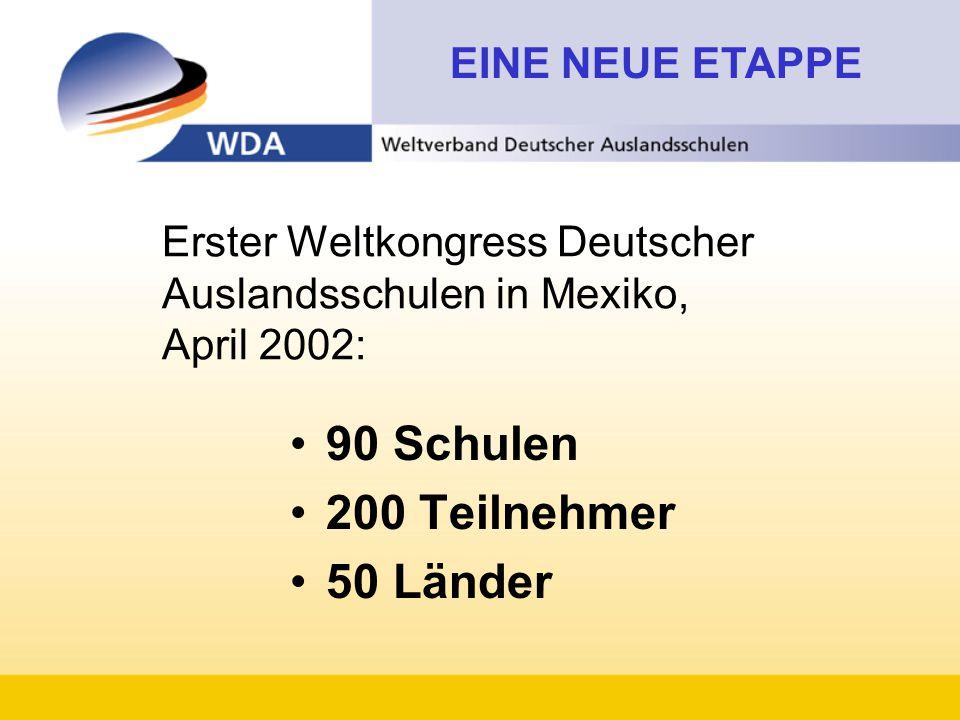 Erster Weltkongress Deutscher Auslandsschulen in Mexiko, April 2002: 90 Schulen 200 Teilnehmer 50 Länder EINE NEUE ETAPPE