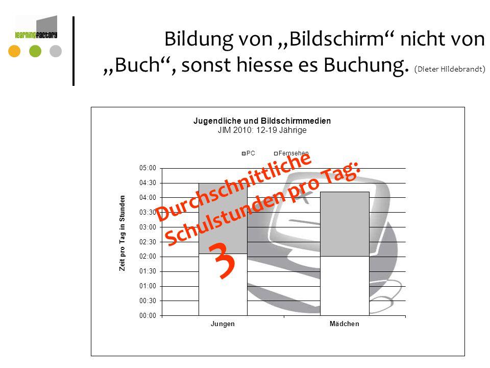 Bildung von Bildschirm nicht von Buch, sonst hiesse es Buchung. (Dieter Hildebrandt) Durchschnittliche Schulstunden pro Tag: 3