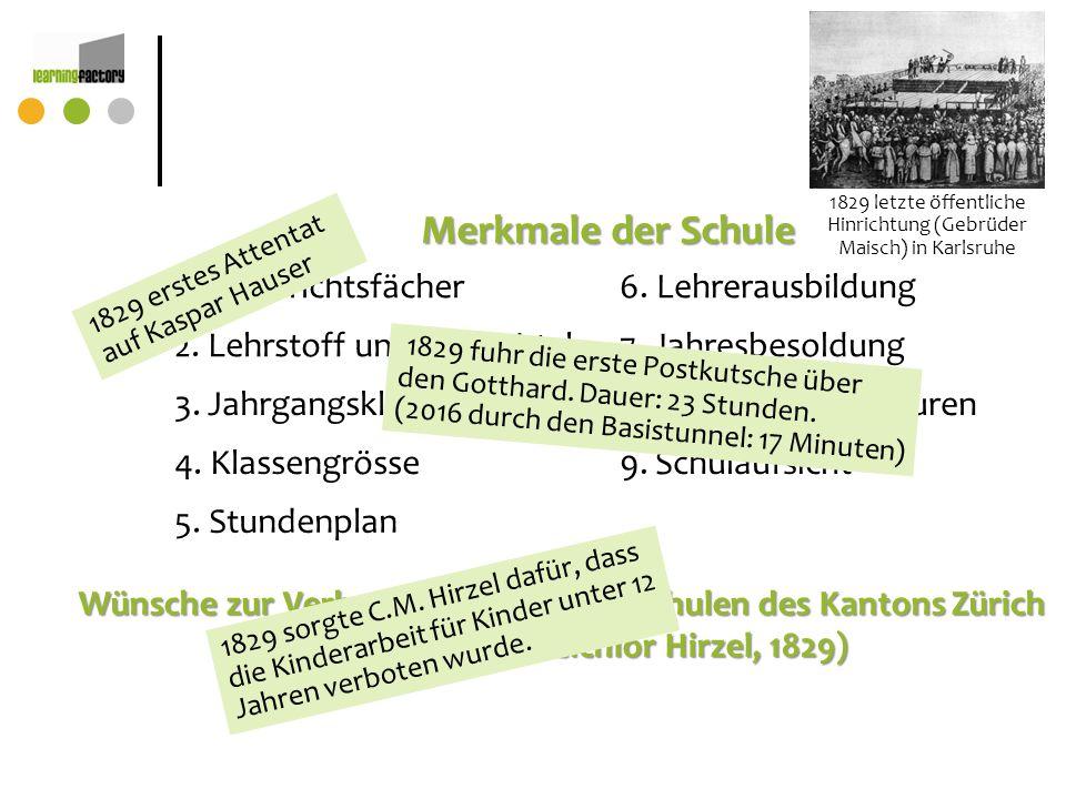 Wünsche zur Verbesserung der Landschulen des Kantons Zürich (nach Caspar Melchior Hirzel, 1829) Merkmale der Schule 1. Unterrichtsfächer6. Lehrerausbi
