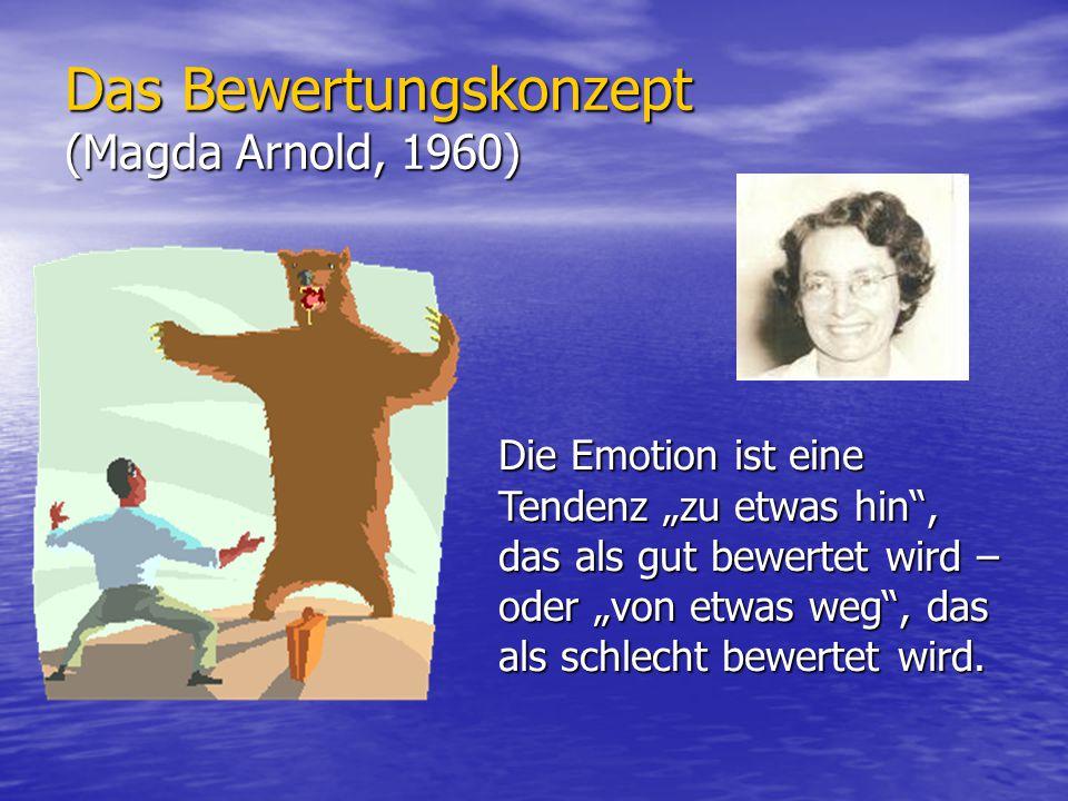 Das Bewertungskonzept (Magda Arnold, 1960) Die Emotion ist eine Tendenz zu etwas hin, das als gut bewertet wird – oder von etwas weg, das als schlecht