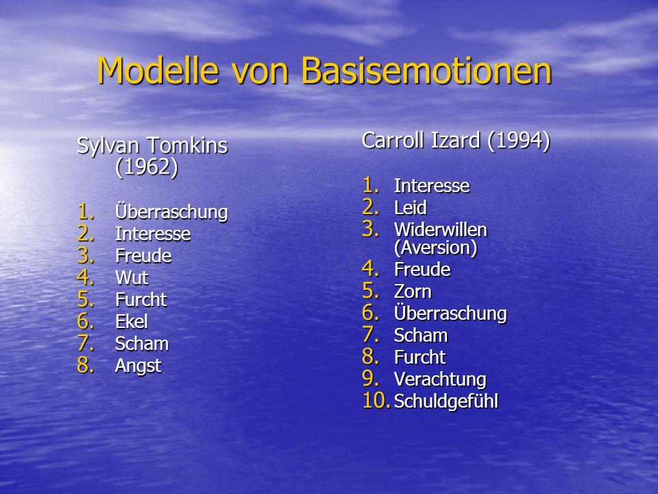 Modelle von Basisemotionen Sylvan Tomkins (1962) 1. Überraschung 2. Interesse 3. Freude 4. Wut 5. Furcht 6. Ekel 7. Scham 8. Angst Carroll Izard (1994