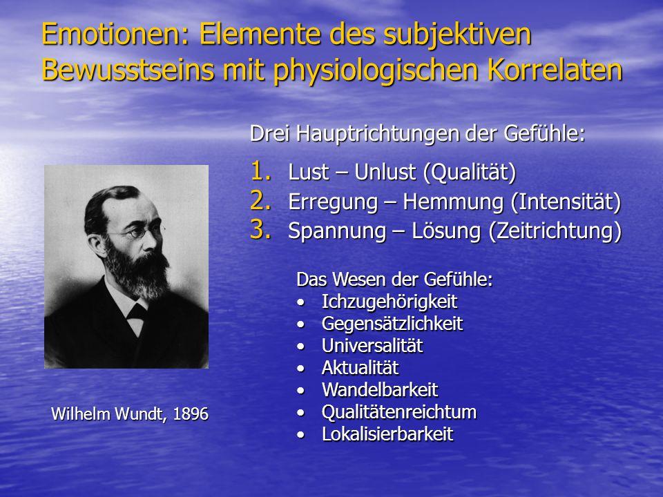 Emotionen: Elemente des subjektiven Bewusstseins mit physiologischen Korrelaten Wilhelm Wundt, 1896 Drei Hauptrichtungen der Gefühle: 1. Lust – Unlust