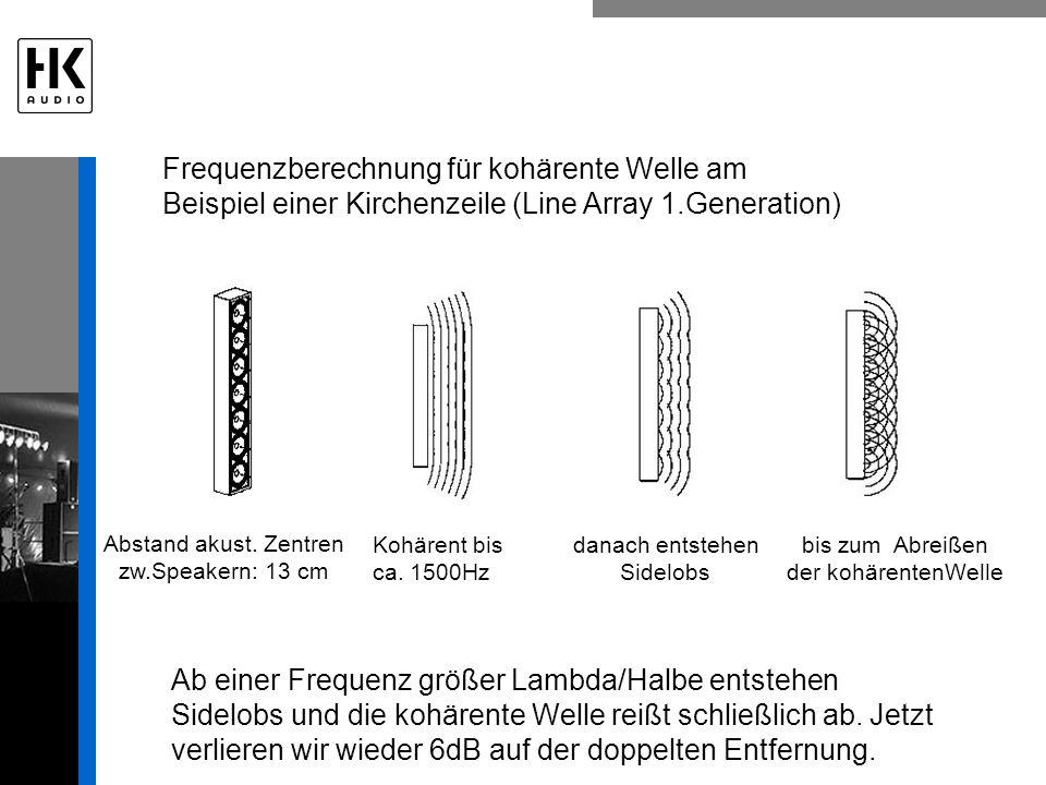 Frequenzberechnung für kohärente Welle am Beispiel einer Kirchenzeile (Line Array 1.Generation) Ab einer Frequenz größer Lambda/Halbe entstehen Sidelo