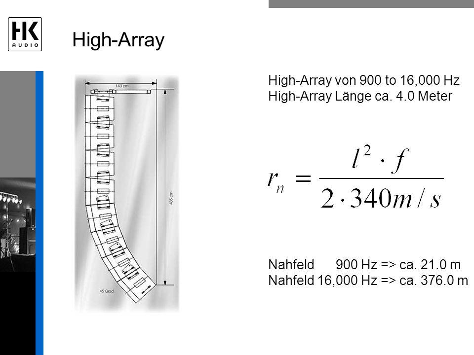 High-Array High-Array von 900 to 16,000 Hz High-Array Länge ca. 4.0 Meter Nahfeld 900 Hz => ca. 21.0 m Nahfeld 16,000 Hz => ca. 376.0 m