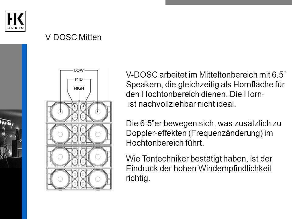 V-DOSC Mitten V-DOSC arbeitet im Mitteltonbereich mit 6.5 Speakern, die gleichzeitig als Hornfläche für den Hochtonbereich dienen. Die Horn- ist nachv