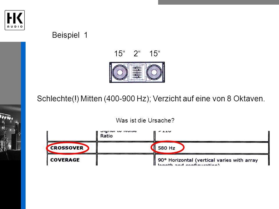 Was ist die Ursache? Beispiel 1 15 2 15 Schlechte(!) Mitten (400-900 Hz); Verzicht auf eine von 8 Oktaven.