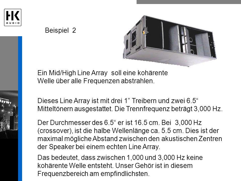 Ein Mid/High Line Array soll eine kohärente Welle über alle Frequenzen abstrahlen. Dieses Line Array ist mit drei 1 Treibern und zwei 6.5 Mitteltönern