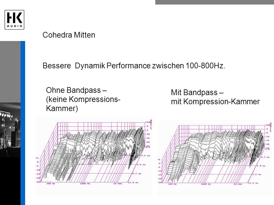 Bessere Dynamik Performance zwischen 100-800Hz. Ohne Bandpass – (keine Kompressions- Kammer) Mit Bandpass – mit Kompression-Kammer Cohedra Mitten