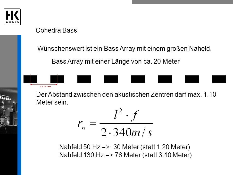 Der Abstand zwischen den akustischen Zentren darf max. 1.10 Meter sein. Cohedra Bass Wünschenswert ist ein Bass Array mit einem großen Naheld. Nahfeld