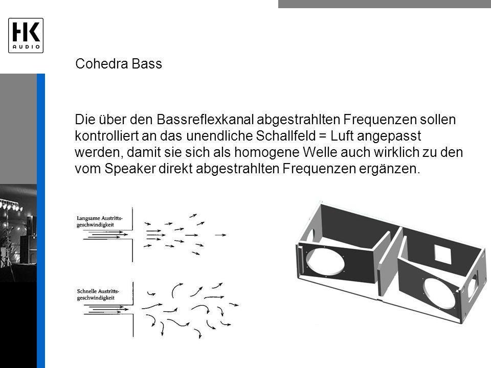 Die über den Bassreflexkanal abgestrahlten Frequenzen sollen kontrolliert an das unendliche Schallfeld = Luft angepasst werden, damit sie sich als hom