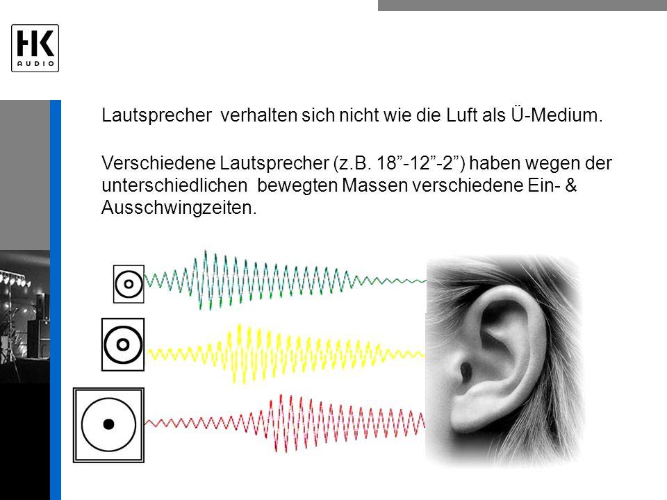 Lautsprecher verhalten sich nicht wie die Luft als Ü-Medium. Verschiedene Lautsprecher (z.B. 18-12-2) haben wegen der unterschiedlichen bewegten Masse